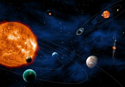 Space Phenomena